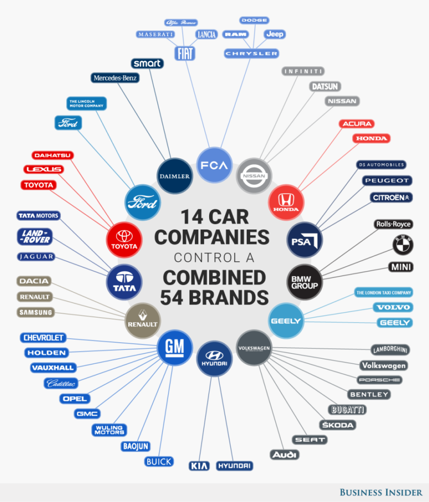 bi-graphicscar-brands-web